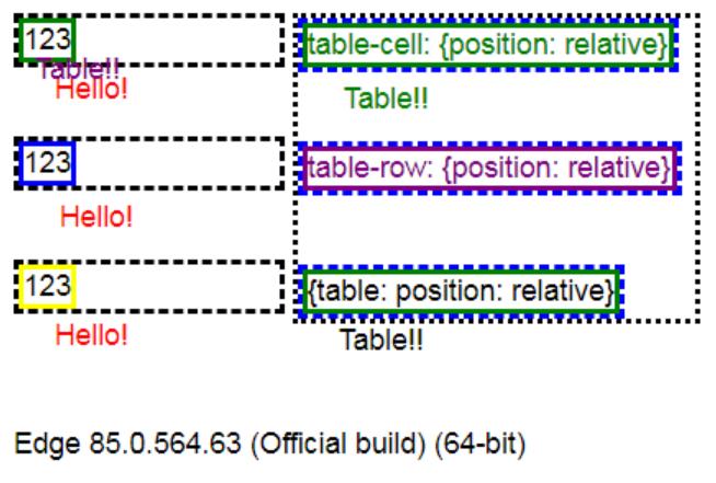 Позиционирования псевдоэлемента с блочными и табличными родителями в браузере Edge 85